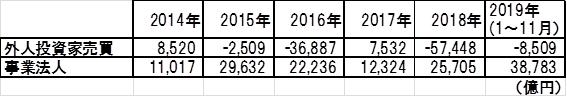 若林氏市場202001B