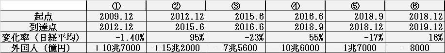 若林氏市場202002B
