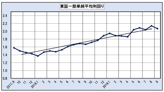 若林氏市場201912A