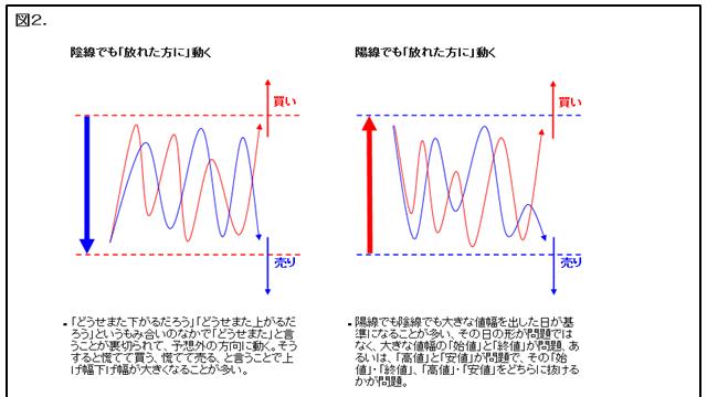 清水氏202001B