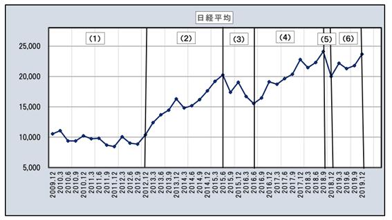 若林氏市場202002